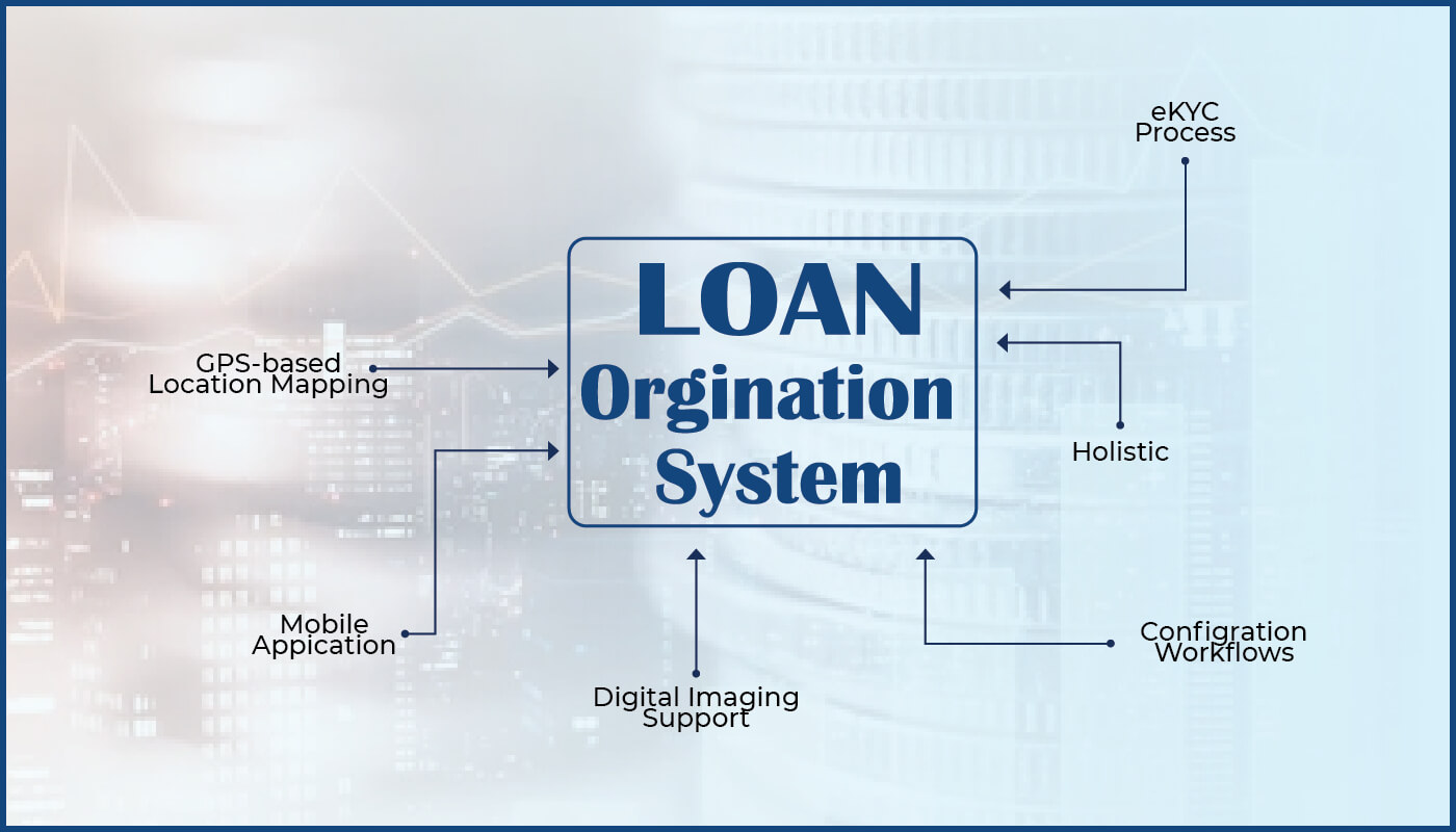 do you have the best loan origination system