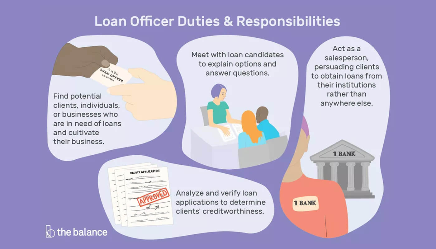 mortgage loan officer duties and responsibilities